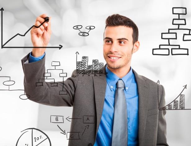 Plano de negocios loja virtual